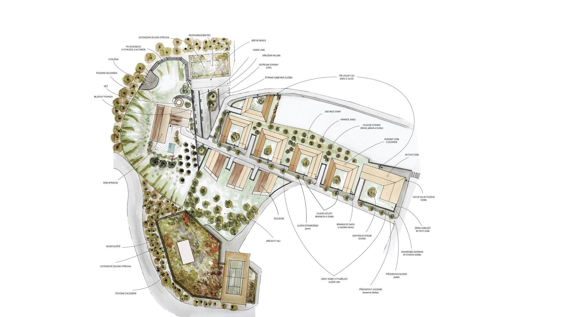 Rezidence Jeneralka KKCG - situace návrhu. Autor: Kurz architekti